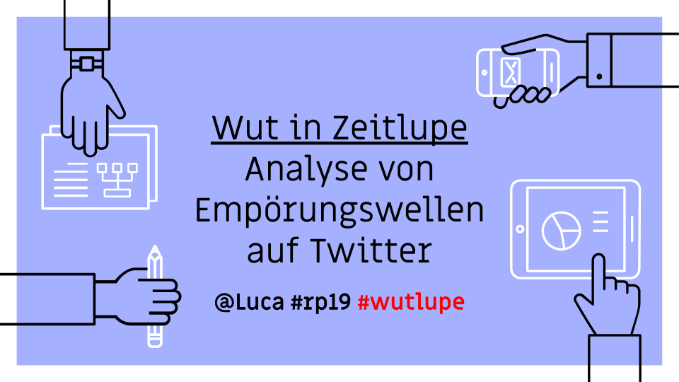 2019-05-07 Wut in Zeitlupe_ Analyse von Empörungswellen auf Twitter #wutlupe